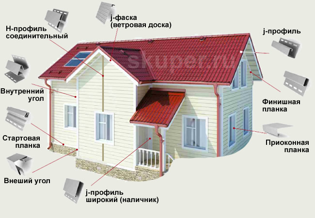 Москва цены гидроизоляция